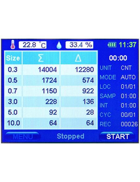 Contador de partículas TYP-P611