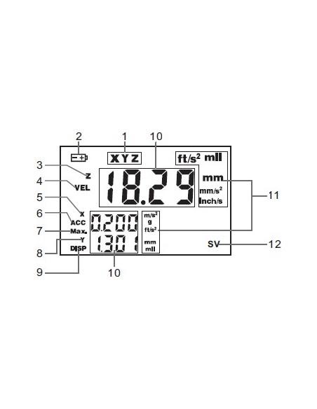 Medidor de vibración TYP-VM 65