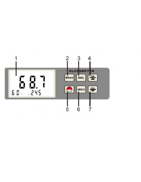 Medidor de Brillo TYP-GM 26S