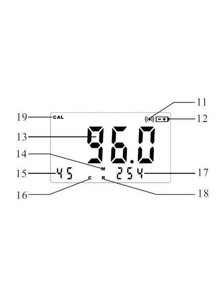 Medidor de Brillo TYP-GM 4L