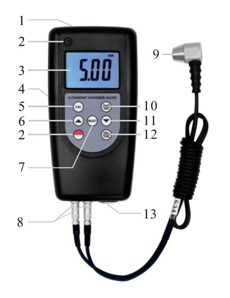 Medidor de espesor TYP-TM 59